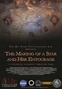 The Making of a Star Poster