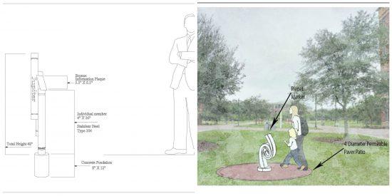 Sculpture Design Collage